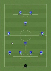 15-best-players-2012-formation