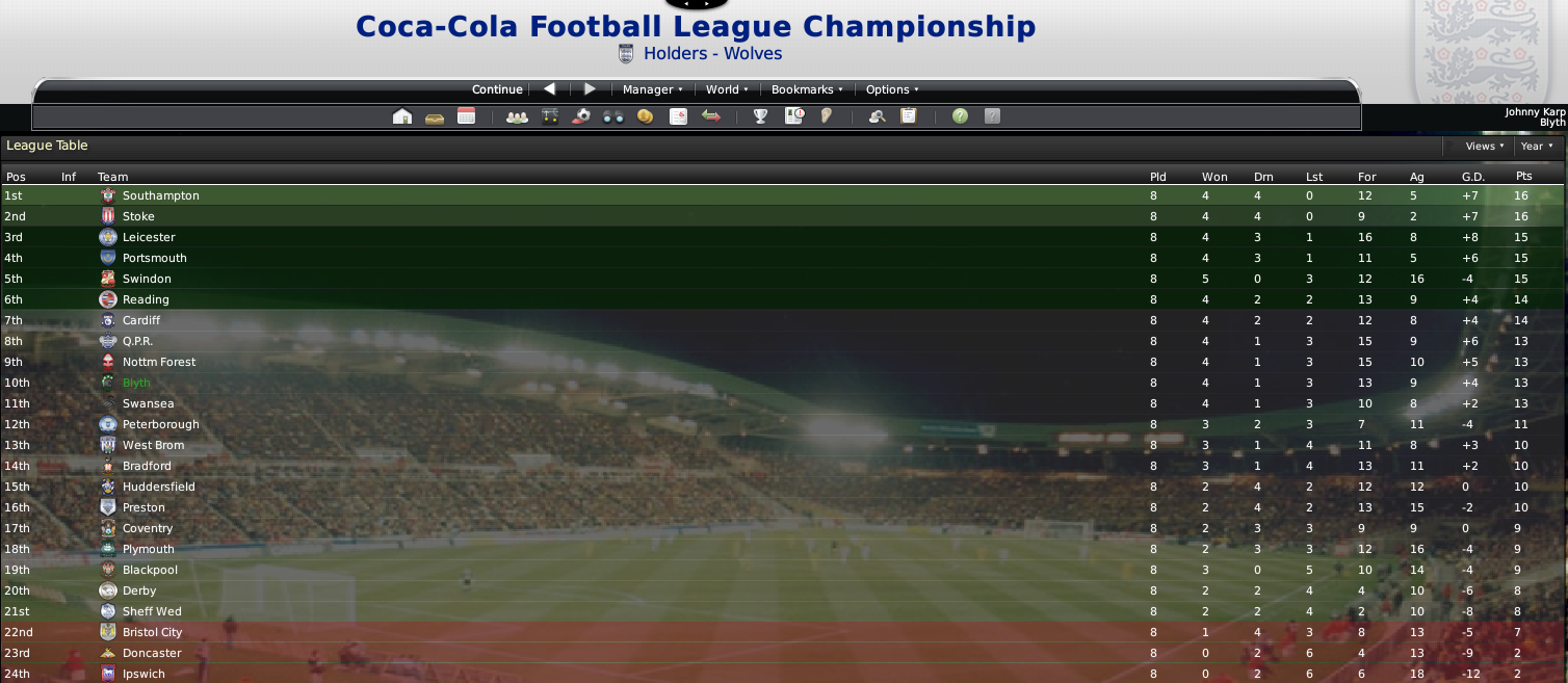 Blyth spartans football manager story championship for 07 08 championship table