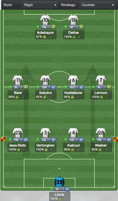 1 deano fm 2013 tactic formation