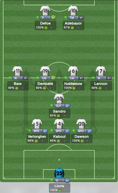 1 ryan fm 2013 tactic formation