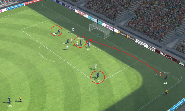 5 ryan fm 2013 tactic attacking