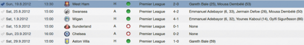 6 ryan fm 2013 tactic results