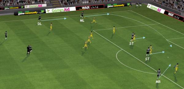 fm14 tactic, 4-4-2, attacking movement