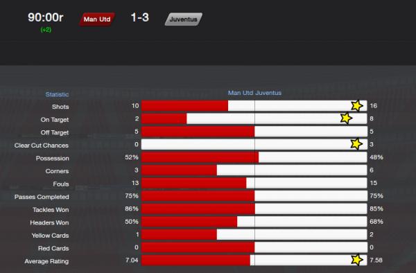 fm14 tactic, 4-4-2, cl final