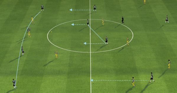 fm14 tactic, 4-4-2, defensive movement