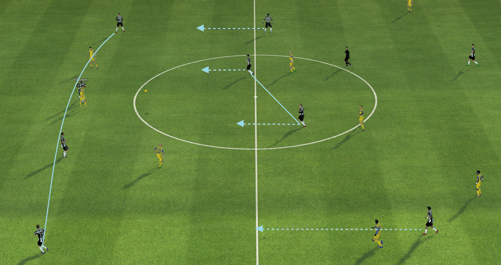 Best FM 2014 Tactics: Darren's 4-4-2 And The Deadly Duo • FM
