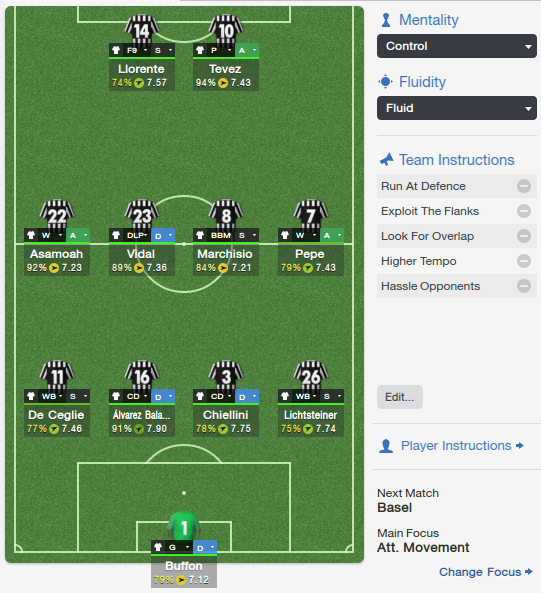 fm14 tactic, 4-4-2, formation