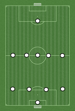 FM 2014 tactics guide, defensive positions