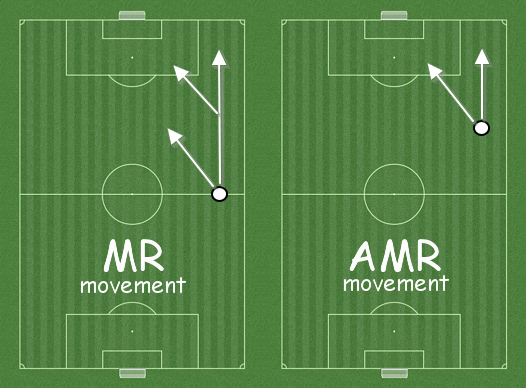FM 2014 tactics guide, mr movement