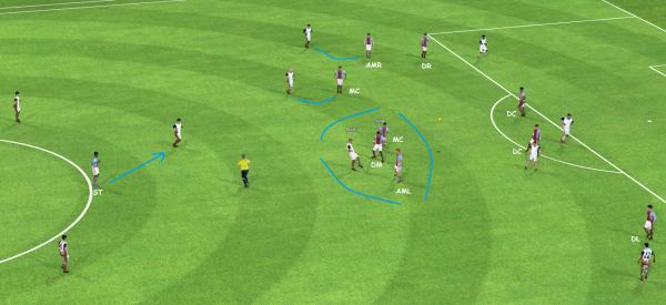 fm 2014 tactic defending 2