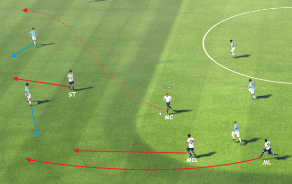 fm14 tactic, 4-5-1, attack, F9 movement loses defence