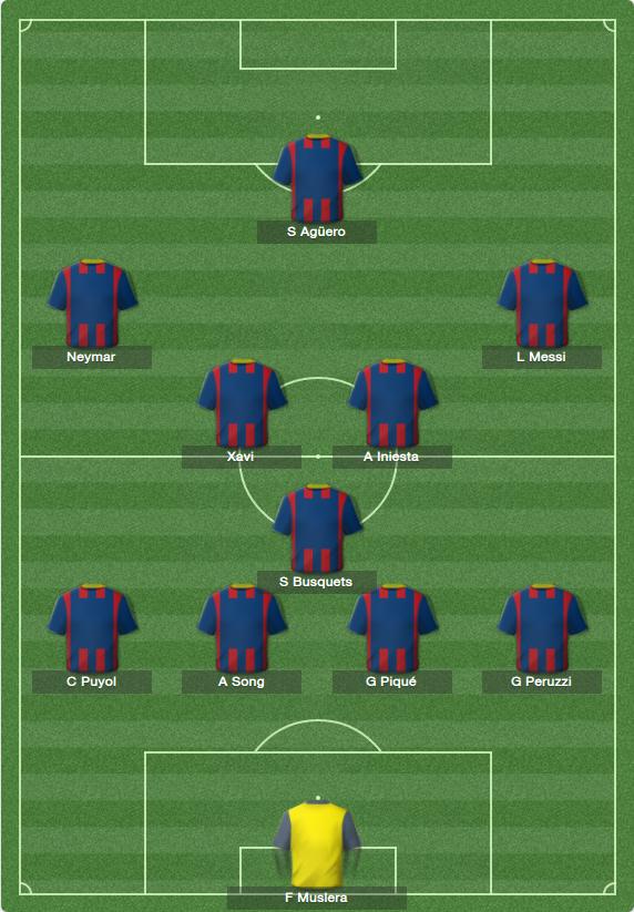 fm 2014 barcelona best eleven 2015