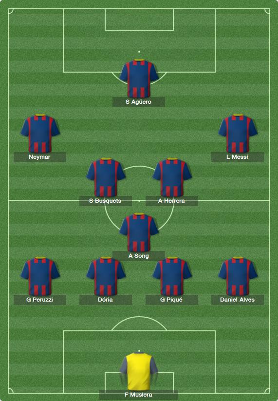 fm 2014 barcelona best eleven 2019