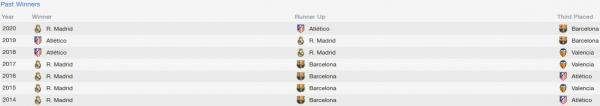fm 2014 la liga past winners