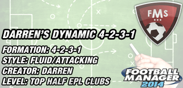 Darrens 4-2-3-1 tactic feature image