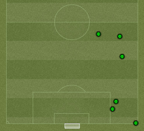 FM 2014 tactics change for opp, Gomez tackles won