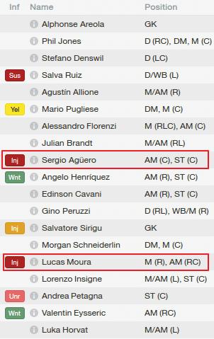 FM 2014 tactics change for opp, PSG injuries