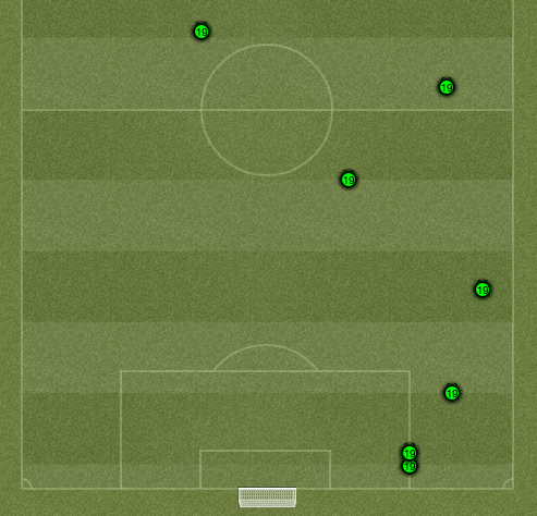 FM 2014 tactics change for opp, Solly tackles won