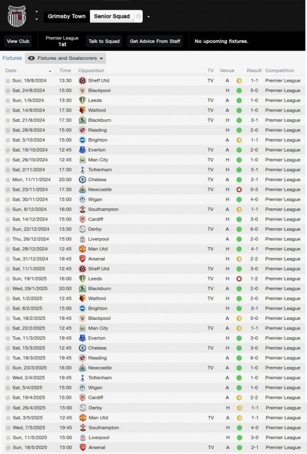 Fixtures P1