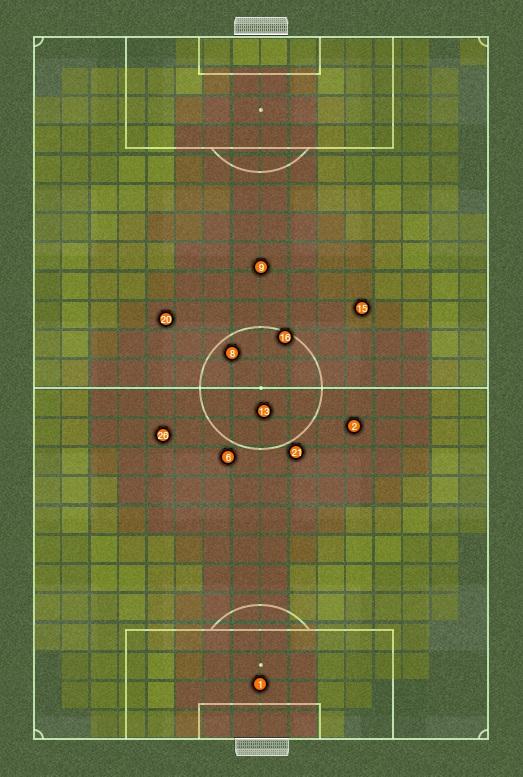 Match Stats Analysis2