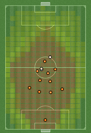 FM 2014 tweaking tactics the comeback, average positions small