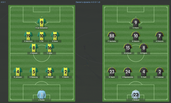 FM 2014 tweaking tactics the comeback, formations
