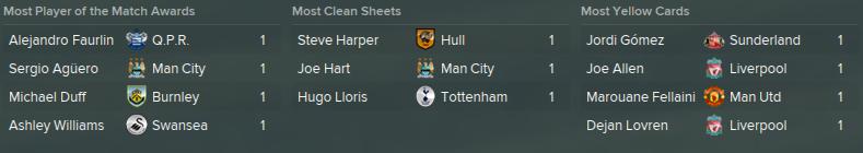 FM 2015 Premier League Logos 2