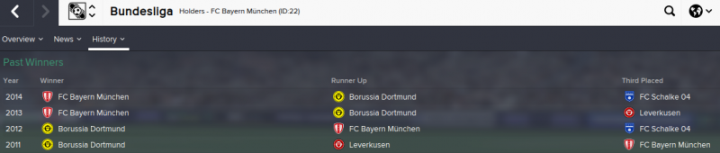 FM 2015 real names 3