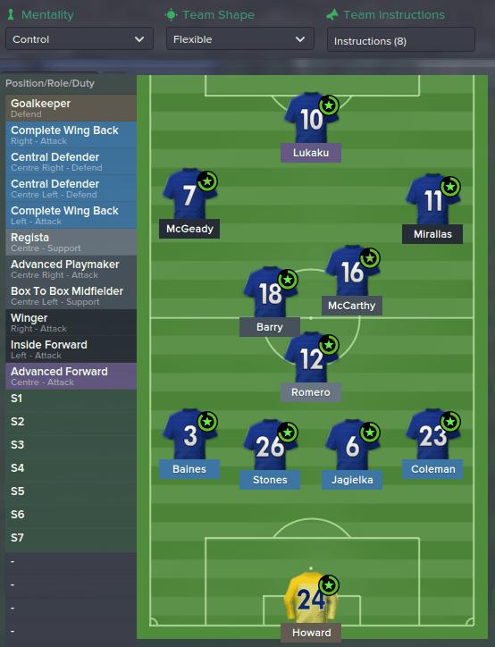 FM 2015 tactic, Darren's 4-1-2-3, Formation
