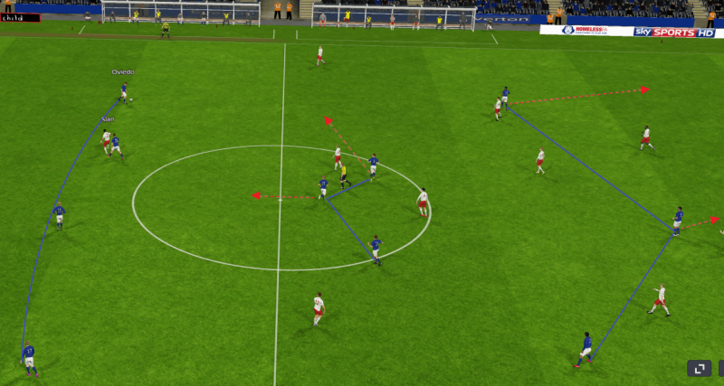 FM 2015 tactic, Darren's 4-1-2-3, shape with ball at back