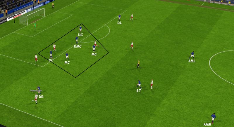 FM 2015 tactic, Darren's 4-1-2-3, shape with defending