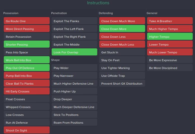 3 best fm 2015 tactics reds attack team instructions