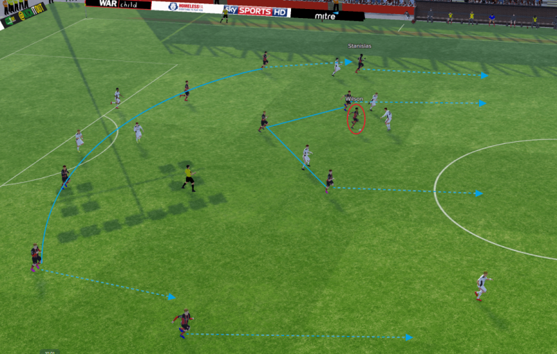 fm 2015 tactic, flat 4-1-4-1, build out from back