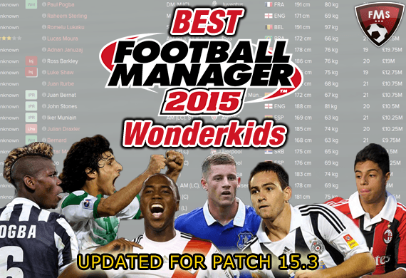 Best FM 2015 Wonderkids shortlist feature2