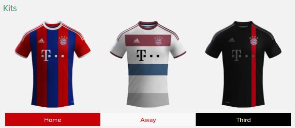 FM 2015 Bundesliga Kits Pack Bayern