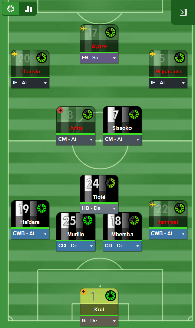 FM 2016 tactic, Darrens devastating 4-1-2-3, formation