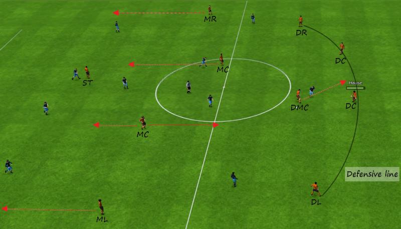 FM16 tactic 4-1-4-1, shape