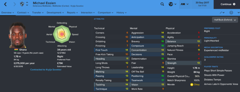 Michael Essien player profile