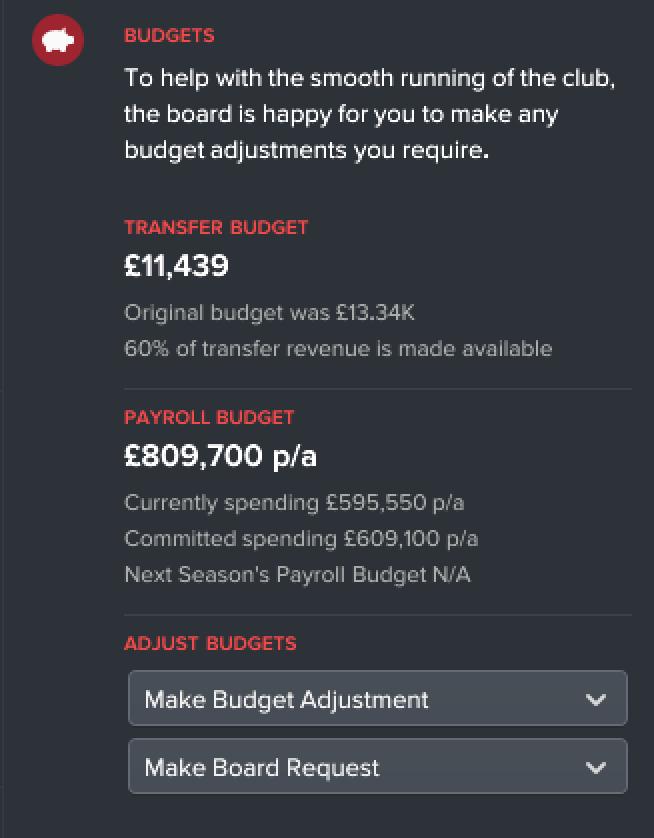FC United transfer budget payroll