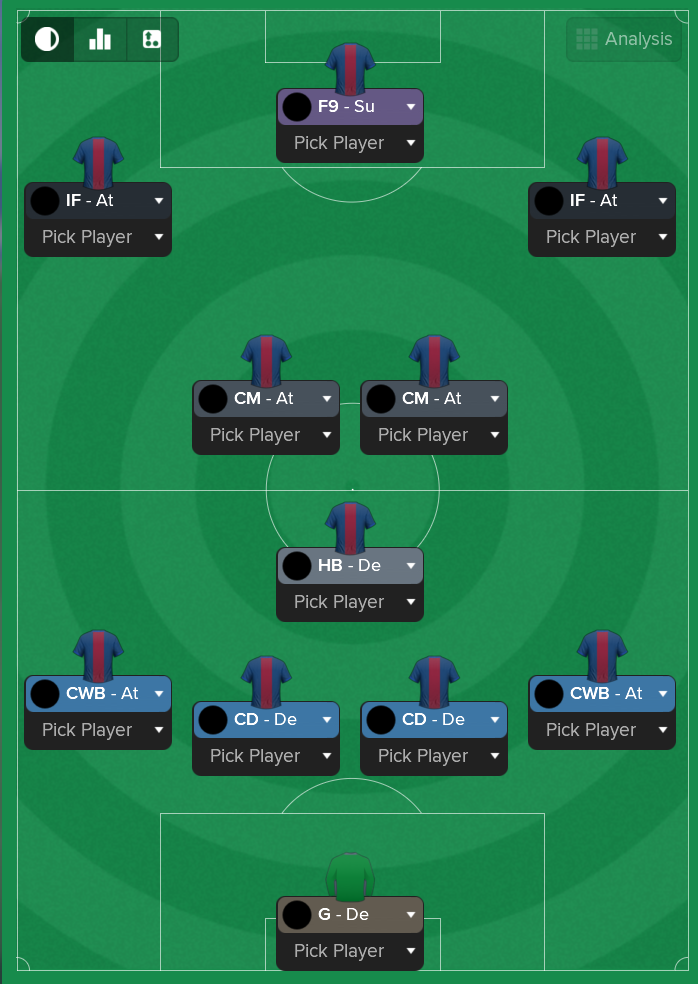 best fm 2018 tactics darrens devastating 4-1-2-2-1