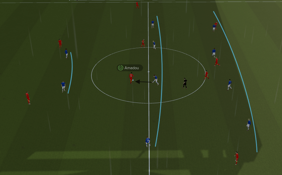 Best FM 2020 Tactics - Knap's Beowulf 4-4-2 - Defensive Positioning
