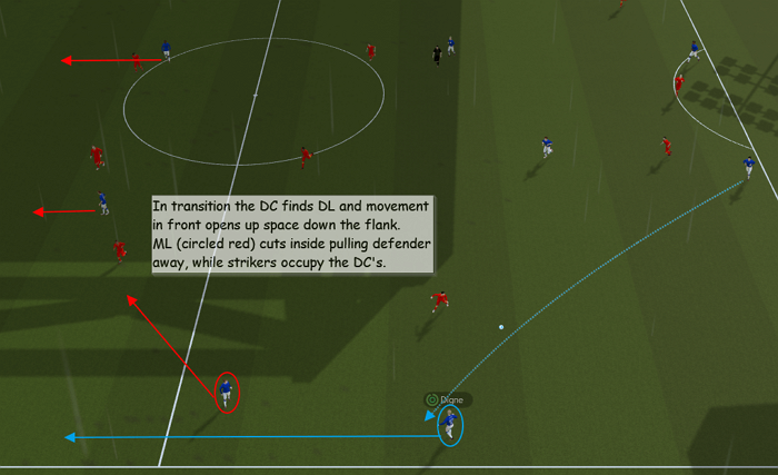 Best FM 2020 Tactics - Knap's Beowulf 4-4-2 - Transition