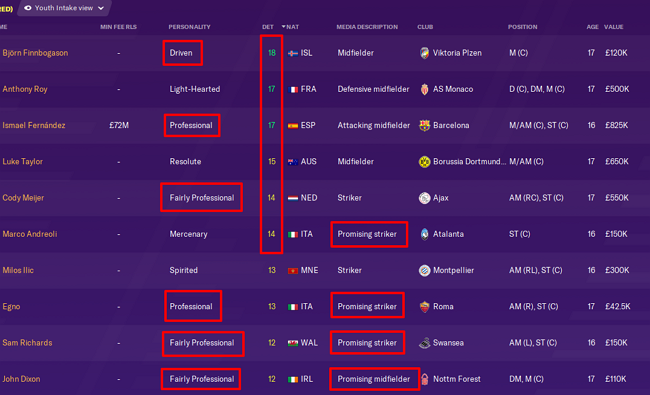 football manager best personalties