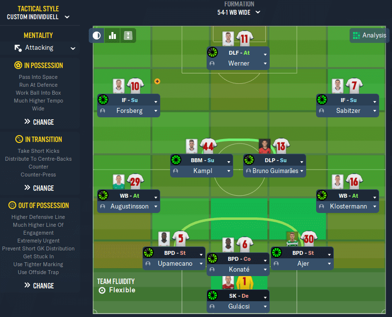 Best FM 2020 Tactics new patch - Unbeaten combo - FV Breit 5-2-3 tactic