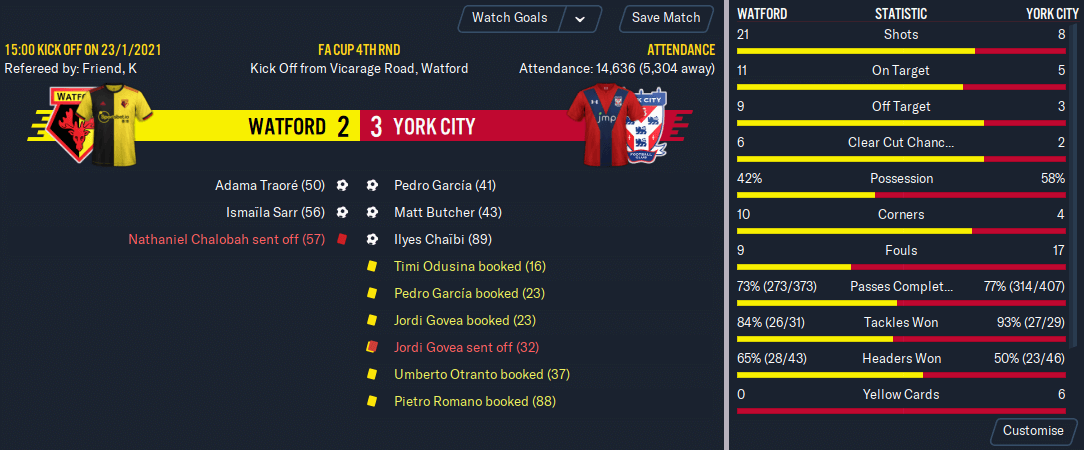 Fm 2020 Lower League Story York City S2 Fa Cup Giant Killers