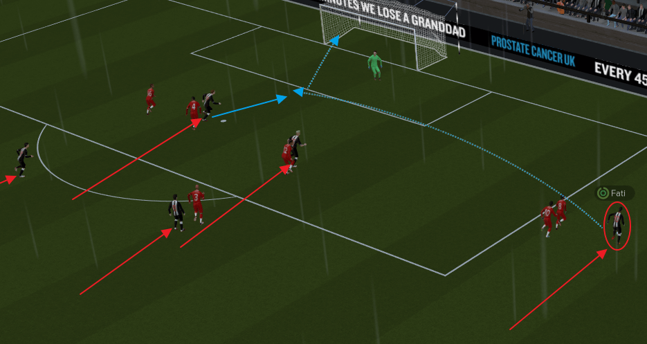 Best Football Manager 2020 Tactic - Duke Ryan's 4-4-2 - wing play