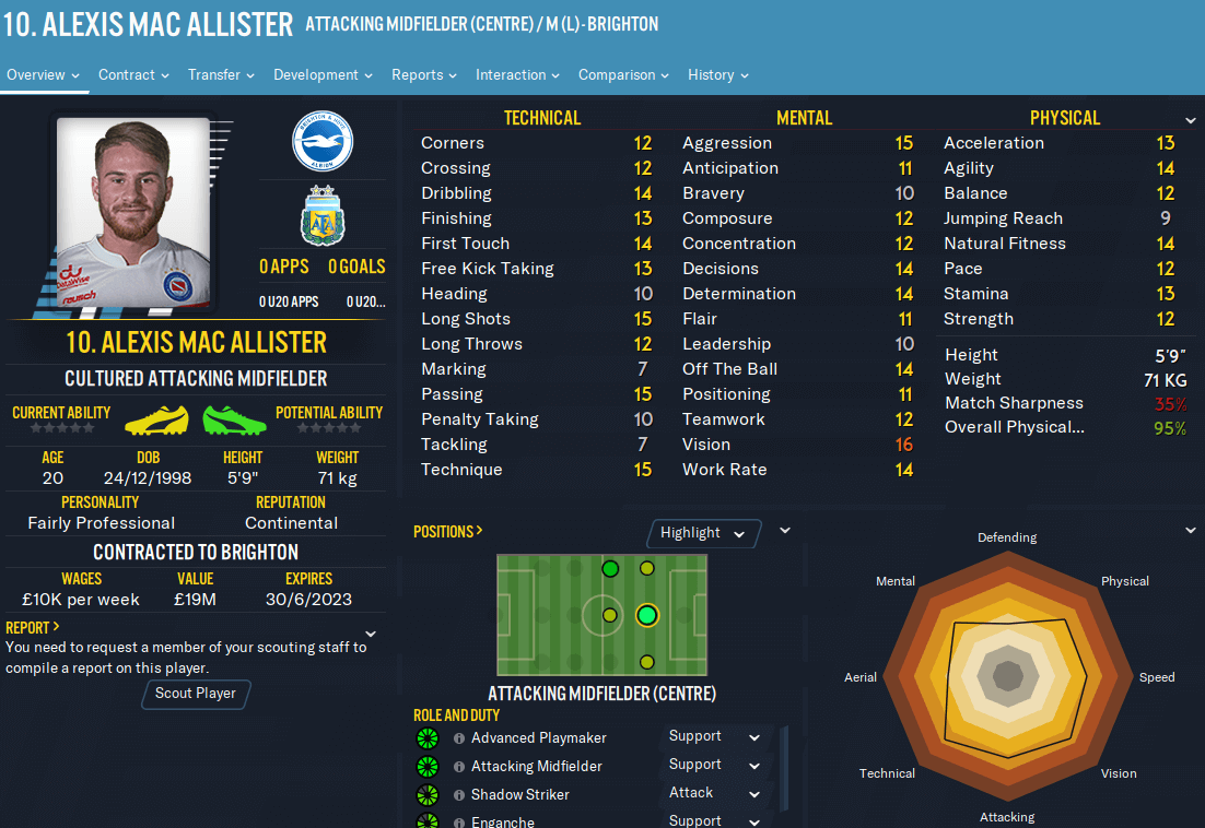 FM 2020 Wonderkids - Alexis Mac Allister