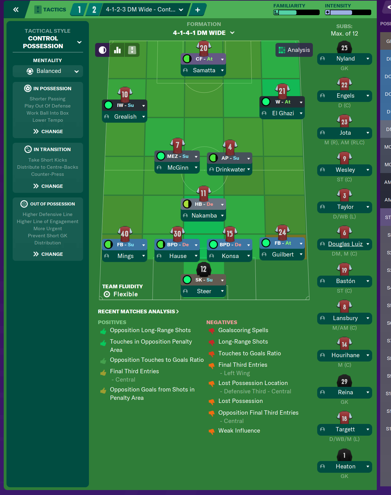 FM 2020 Tactics Guide - Style #1: Control Possession