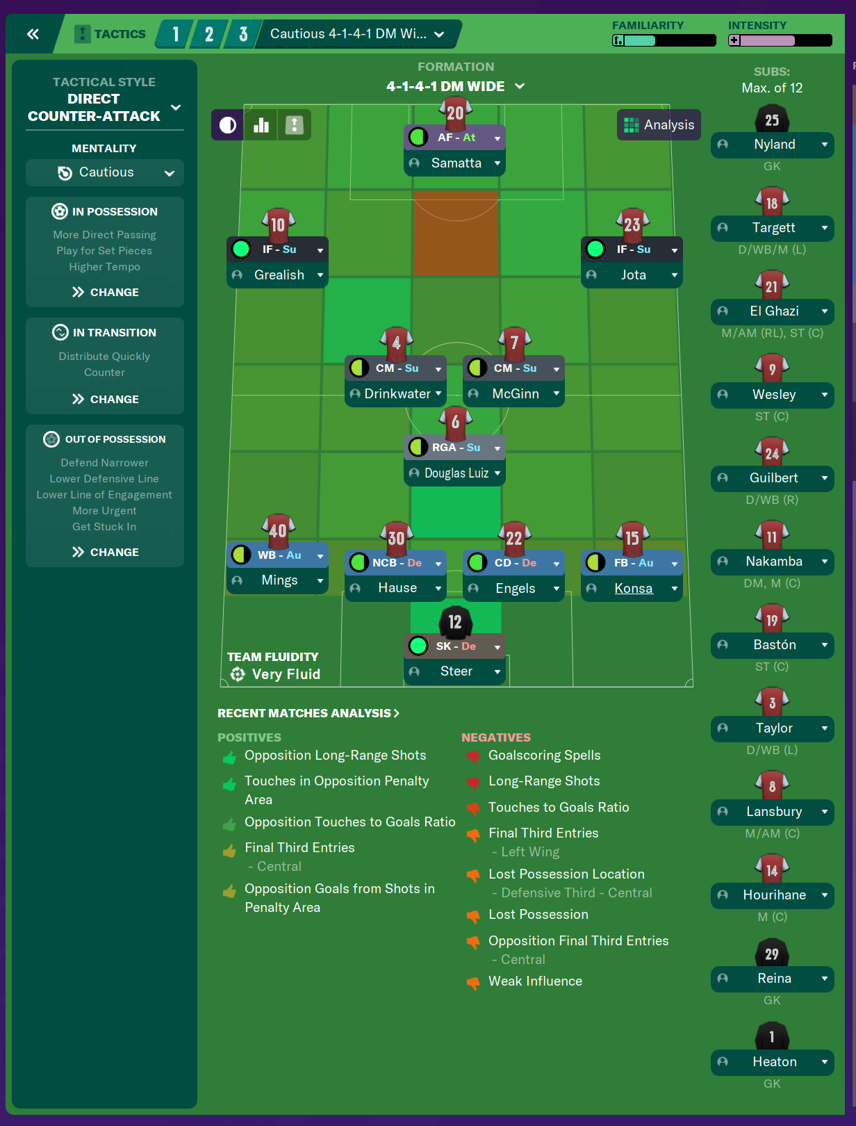 FM 2020 Tactics Guide - Style #6: Route One
