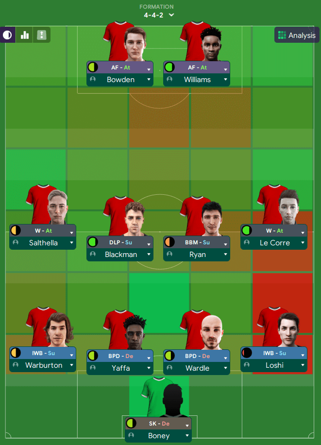 FM 2020 regen faces upgrade